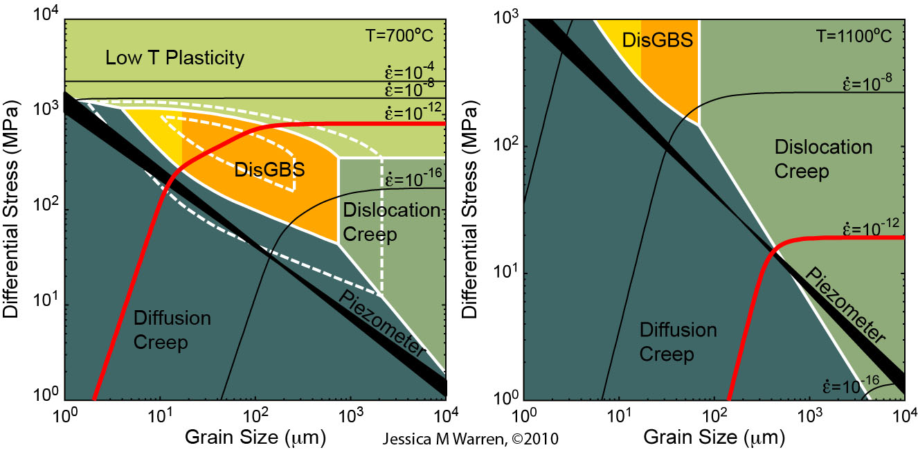 Rheology | The Mantle Processes Group - University of Delaware