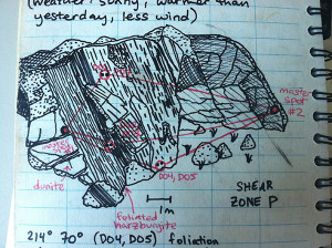 Suzanne's very detailed sketch of Shear Zone P.